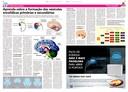 Coluna O Show do Cérebro no jornal O Dia, em 04/11/15