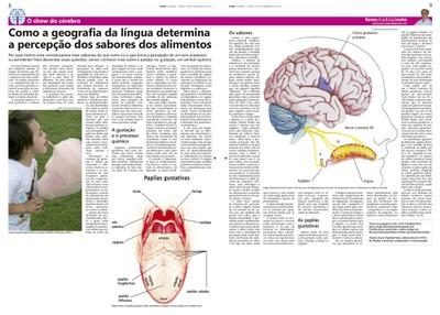 Coluna O Show do Cérebro no jornal O Dia, em 02/02/2016
